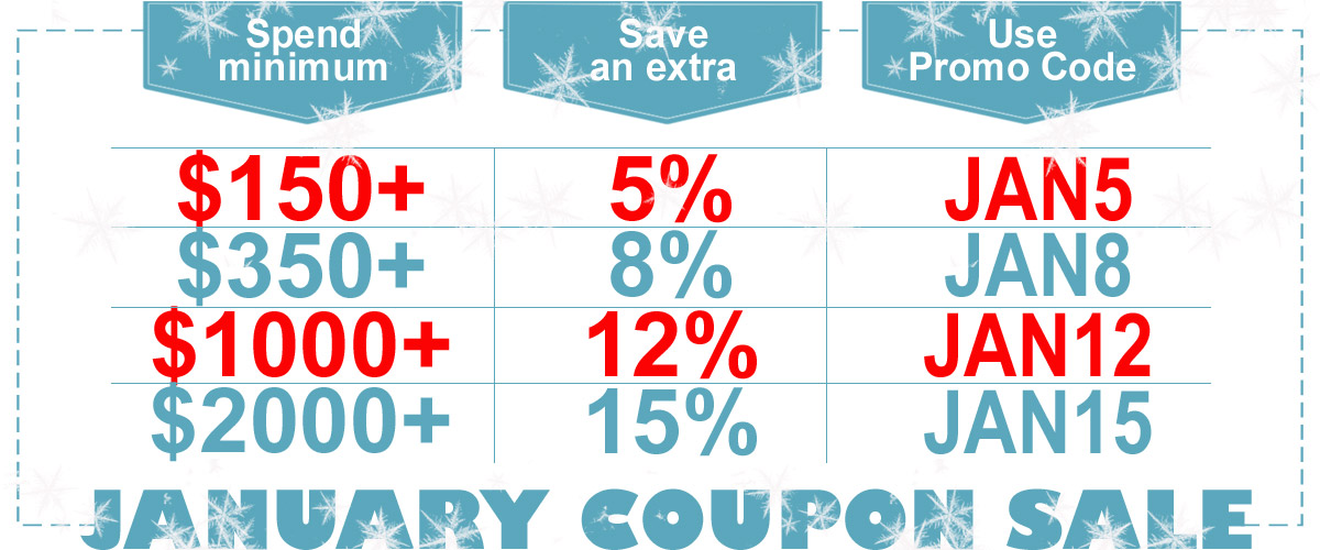Coupon Sale